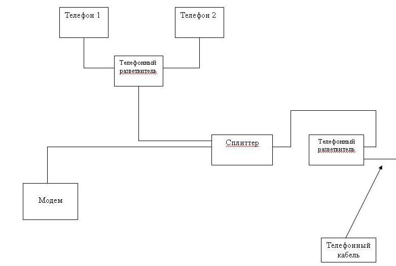 Ниже схема подключения.